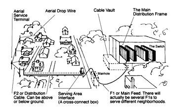 cabling contractor  structured cabling contractors  cable